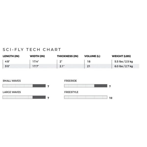 tabla surfkite slingshot sci-fly escuelakitesurfsanlucar 9