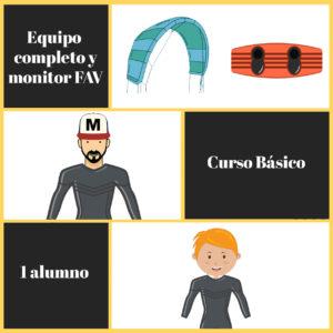curso basico kitesurf niños