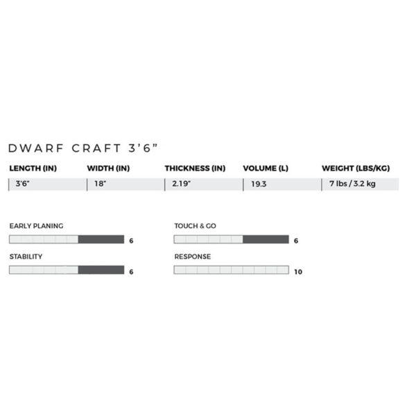 comprar tabla foil slingshot dwarfcraft 2