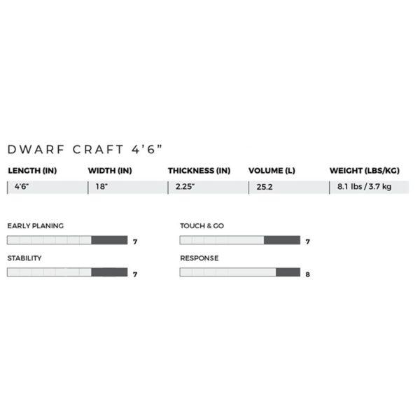 comprar tabla foil slingshot dwarfcraft 3