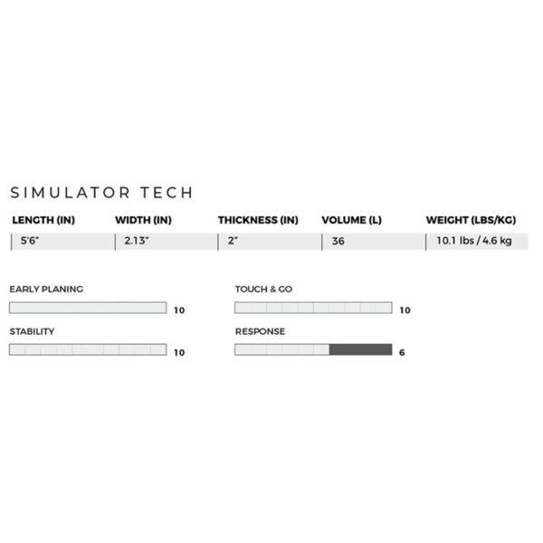 comprar tabla foil slingshot simulator 7