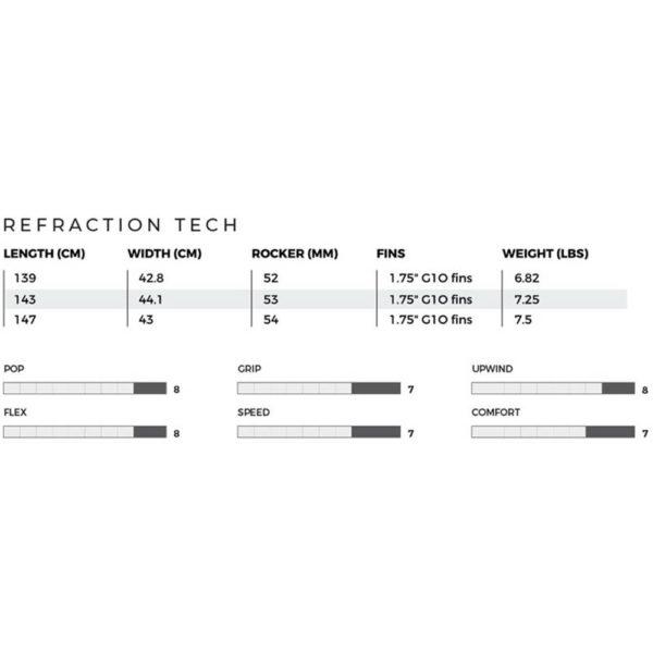 tabla twintip slingshot refraction escuelakitesurfsanlucar 3