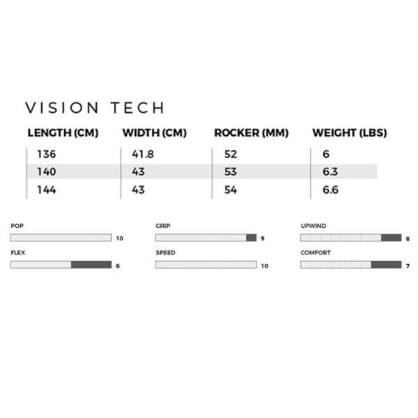 tabla slingshot vision 2020 la calzada